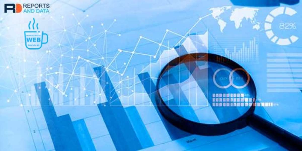 Acrylonitrile Market Size, Revenue, Statistics, CAGR of 4.6%, Industry Growth and Demand Analysis Research Report by 202